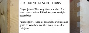 Box-Joint-Descriptions